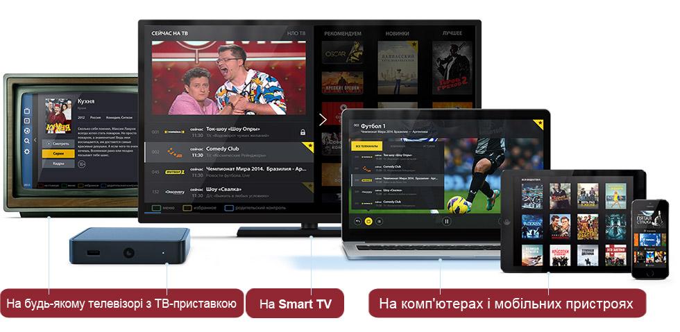 скачать программу телевизор просмотр телевизора онлайн для pc